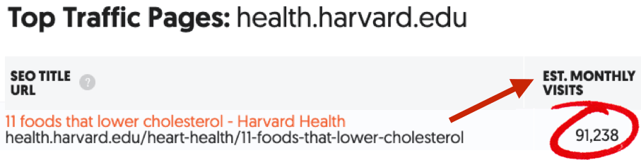 11 Foods That Lower Cholesterol List Harvard Medical School