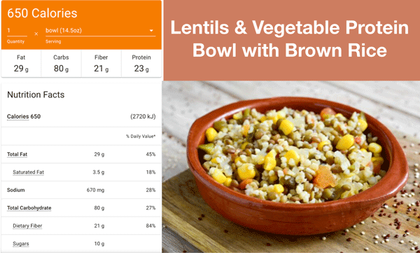 Carbs In Brown Rice