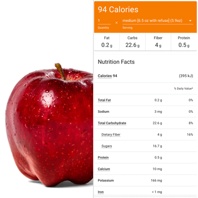 How many carbs in an apple?
