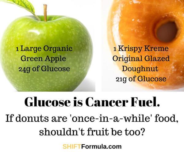 How much sugar in an apple?