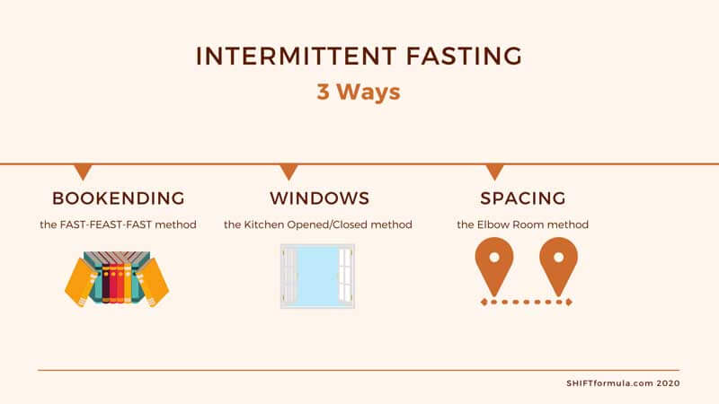 3 Ways To Intermittent Fast and Lose Weight