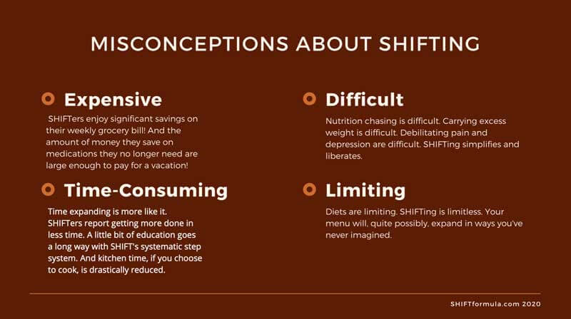 SHIFT Formula Weight Loss Misconceptions