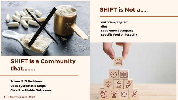 SHIFT Is Not a Diet