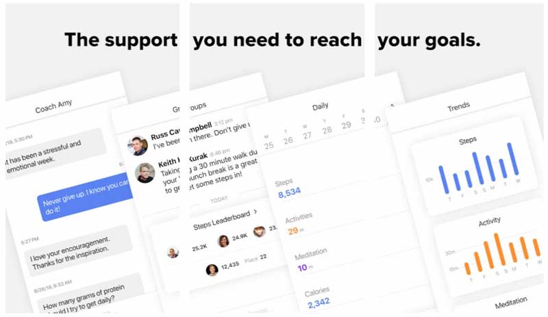 SHIFT - The Support You Need To Quickly Reach Your Goals
