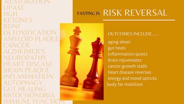 Intermittent Fasting For Beginners - Health Risk Reversal